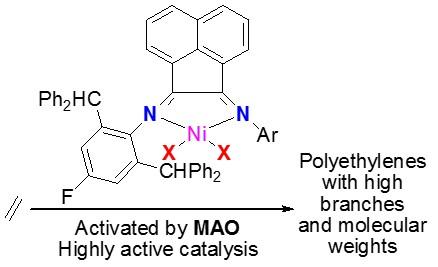 图1 1-[2,6-二(二苯甲基)-4-氟苯胺基]-2-芳基亚胺苊亚基镍配合物催化乙烯聚合