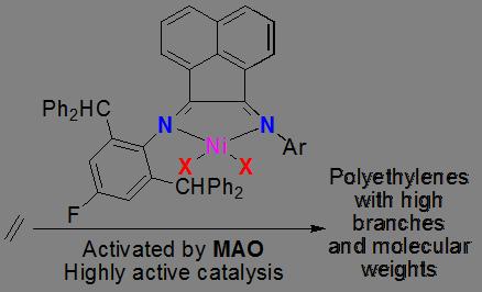 Fig. 1 Ethylene polymerization to highly branched polyethylene.