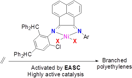 Fig. 2 Ethylene polymerization by nickel complexes.
